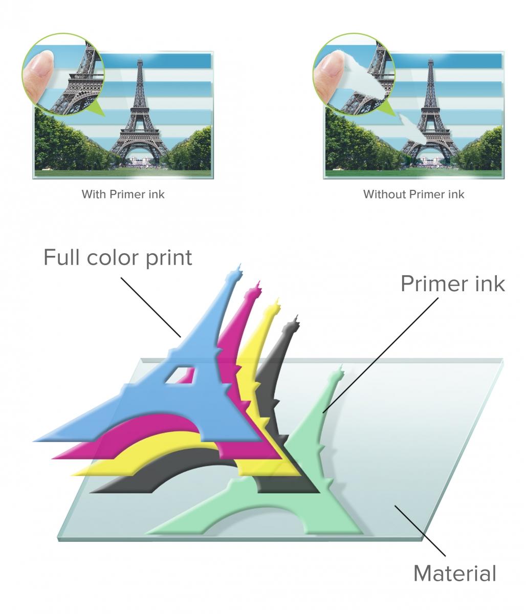 lef-200_300_infographics_primer_square_en